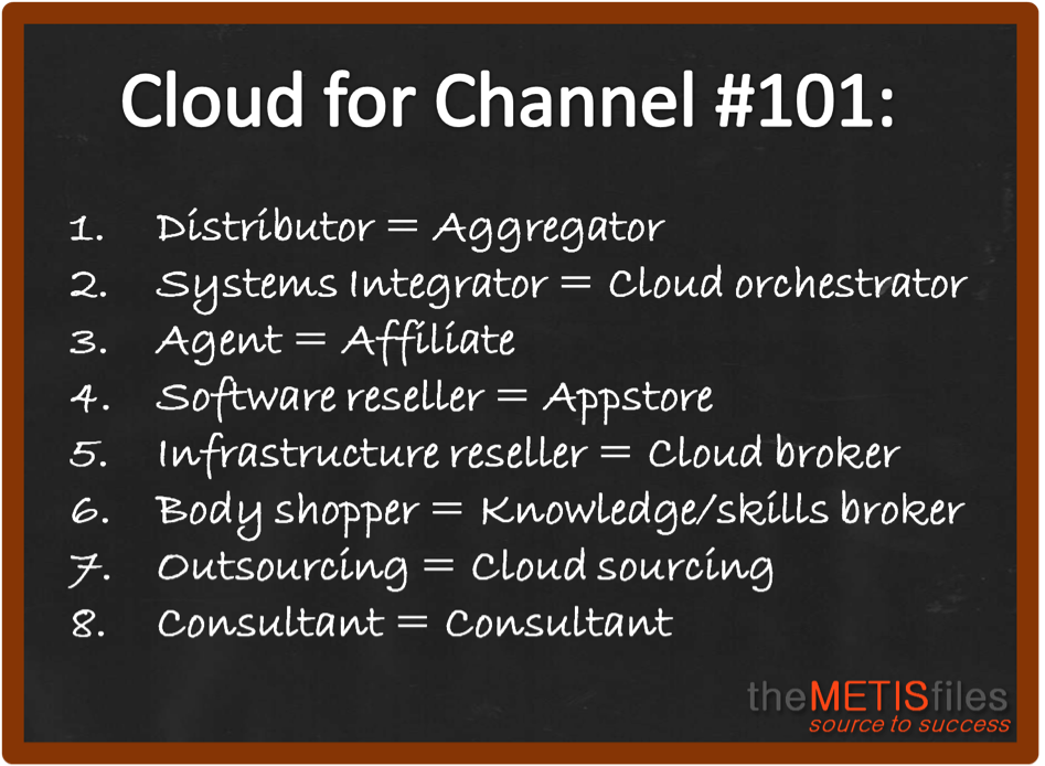 Cloud for Channel